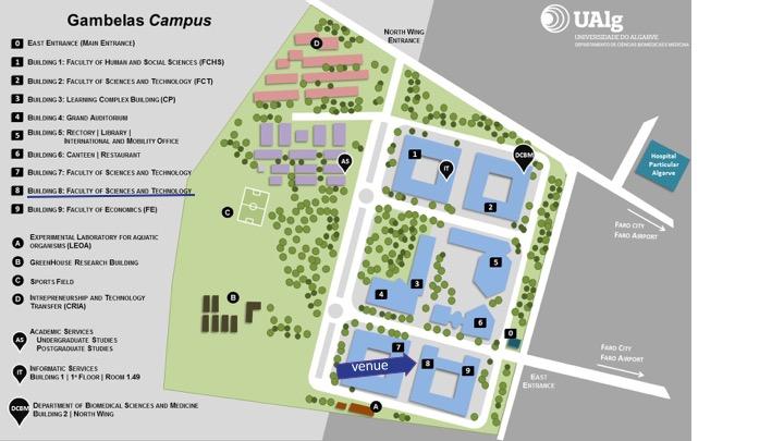 Gambelas Campus